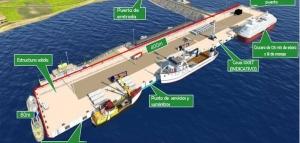 Tierra del Fuego intimó a la constructora BAM NUTTALL por el proyecto de obra del puerto en Malvinas